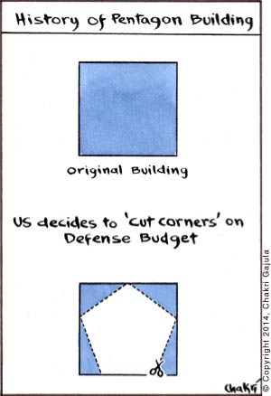 History of Pentagon Building: The original building is in a rectangle shape (top view), and when US Government decides to 'Cut Corners' on Defense Budget, the corners of the building are literally cut to give it a Pentagon shape