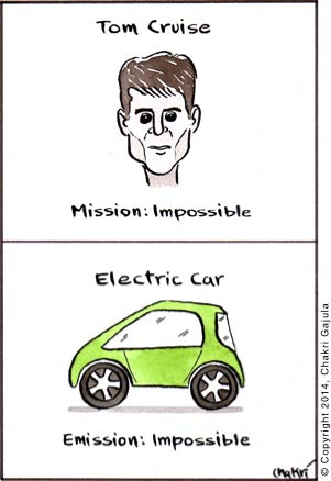 Cartoon image of Tom Cruise with a caption 'Mission: Impossible' and an Electric Car with a caption 'Emission: Impossible'
