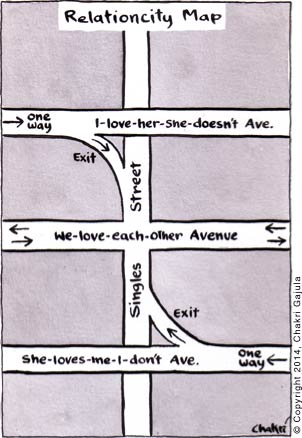 Typical relationships are shown as one-way and two-way streets of a city street map