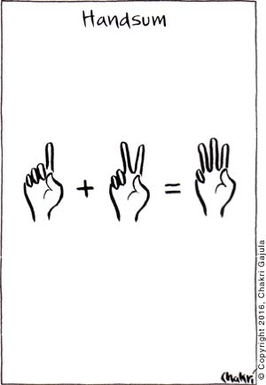 Handsum: summing up of numbers with hand and fingers