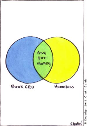 Venn Diagram is shown with two circles representing a Bank CEO and a Homeless with common trait 'Ask for money'