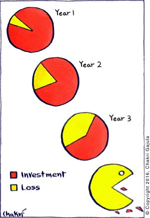 A pie chart is shown with investment (red color) and loss (yellow), with losses growing every year and becoming a Pacman to eat away investment