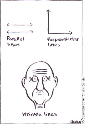 Parallel, perpendicular and wrinkle lines are compared